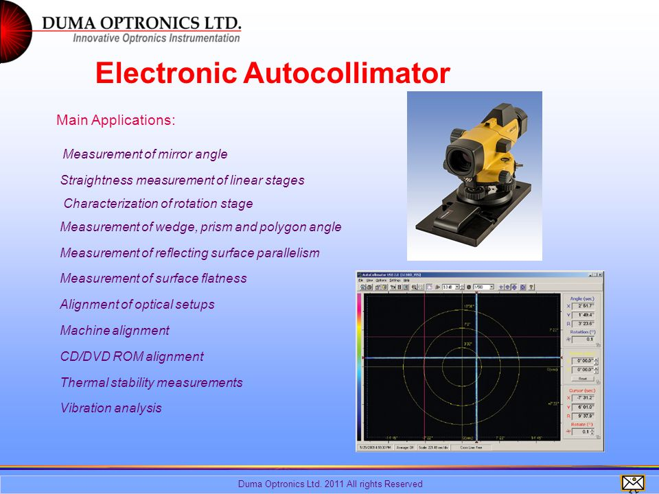 High Power Beam Analysis product line Article