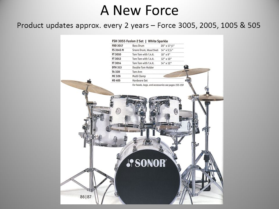 A New Force Product updates approx. every 2 years – Force 3005, 2005, 1005 & 505