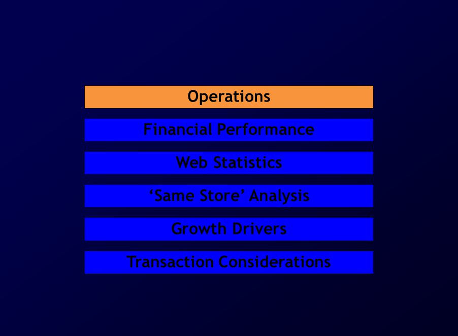 All figures provided by the Company.2 of 17 COMPANY LOGO Website.com, Inc.