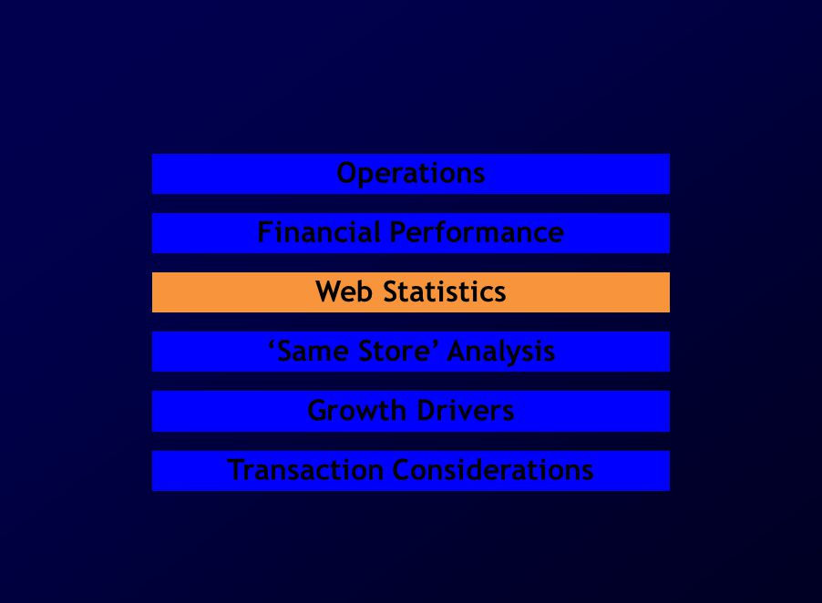 All figures provided by the Company.7 of 17 COMPANY LOGO Financial Summary Income Statement: 2012—2017 All figures supplied by Website.com management — proprietary and confidential