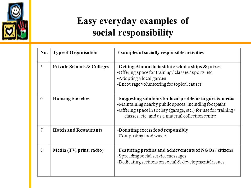 Inferences from the Karmayog CSR rating exercise… 1) No CSRThe results of the CSR Rating exercise are extremely disappointing since almost half of the companies are not doing any CSR 2) Token GesturesMany are only making token gestures towards CSR in tangential ways such as donations to charitable trusts, NGOs, sponsorship of events, etc.