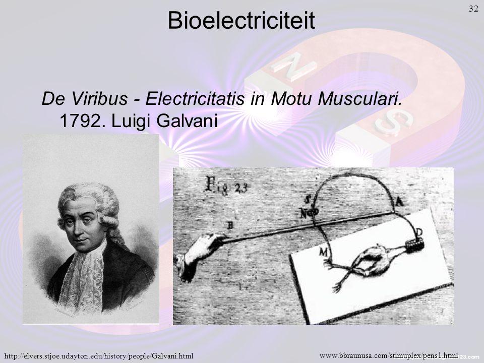 32 Bioelectriciteit De Viribus - Electricitatis in Motu Musculari.