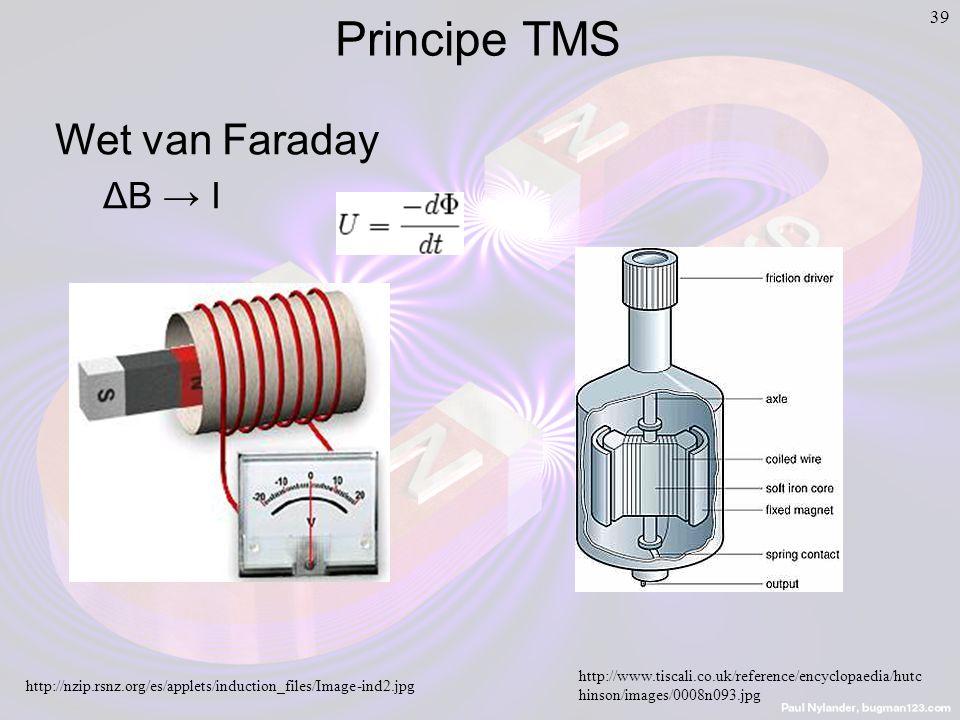 39 Wet van Faraday ΔB → I Principe TMS http://www.tiscali.co.uk/reference/encyclopaedia/hutc hinson/images/0008n093.jpg http://nzip.rsnz.org/es/applets/induction_files/Image-ind2.jpg