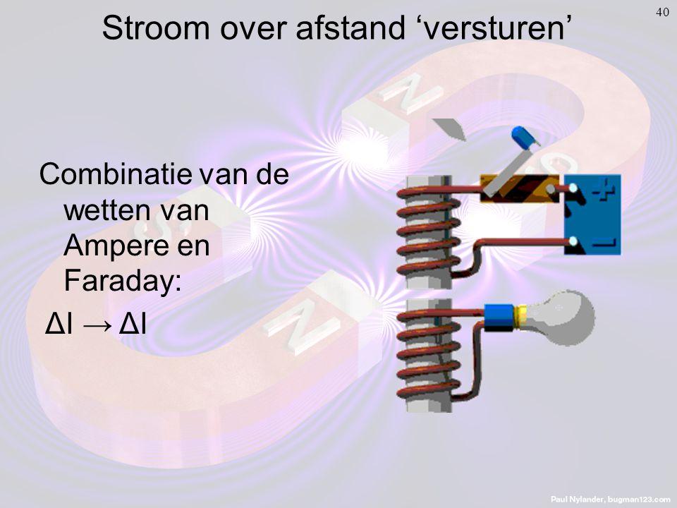 40 Combinatie van de wetten van Ampere en Faraday: ΔI → ΔI Stroom over afstand 'versturen'