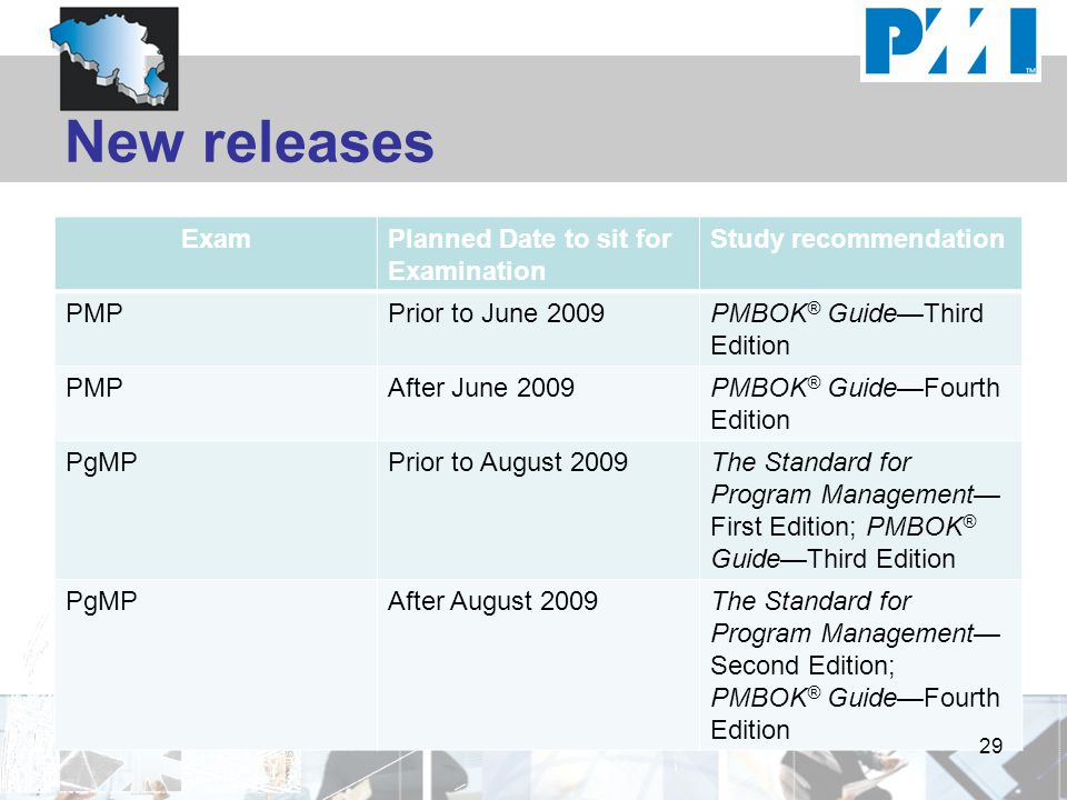 New releases ExamPlanned Date to sit for Examination Study recommendation PMPPrior to June 2009PMBOK ® Guide—Third Edition PMPAfter June 2009PMBOK ® G