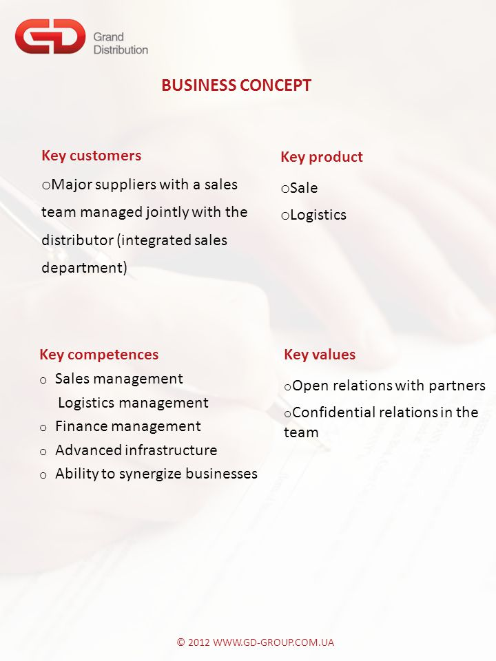 © 2012 WWW.GD-GROUP.COM.UA BUSINESS CONCEPT Key customers o Major suppliers with a sales team managed jointly with the distributor (integrated sales department) Key product o Sale o Logistics Key competences o Sales management Logistics management o Finance management o Advanced infrastructure o Ability to synergize businesses Key values o Open relations with partners o Confidential relations in the team
