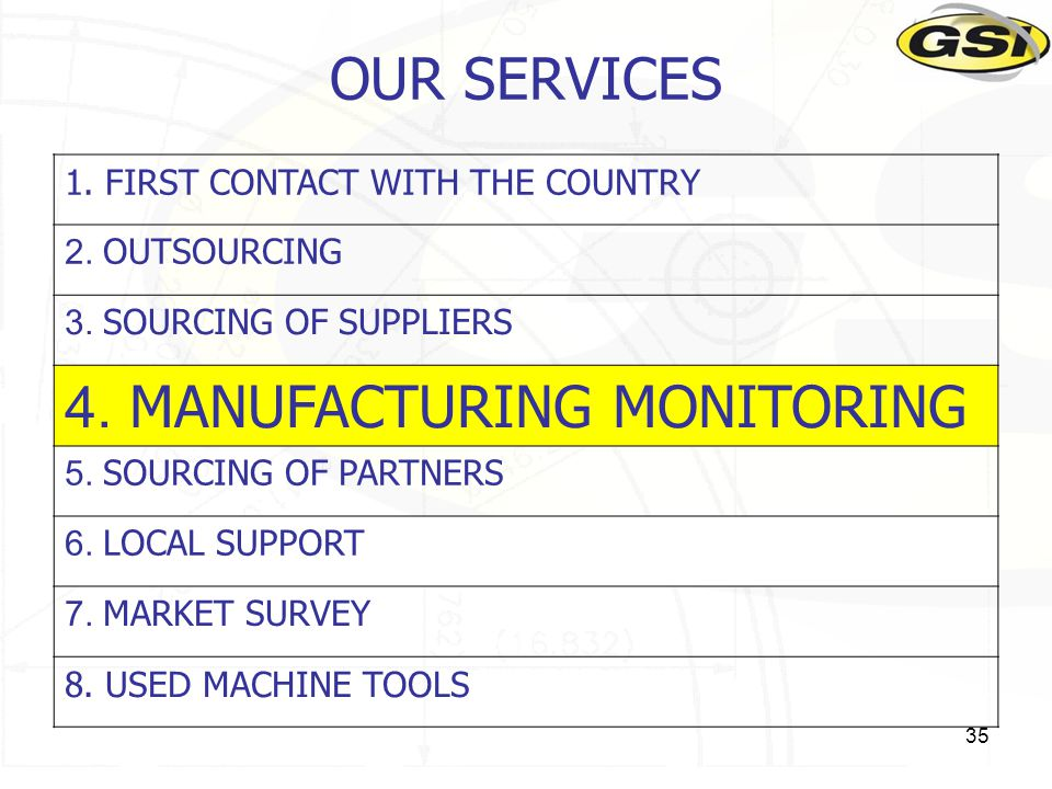 35 OUR SERVICES 1. FIRST CONTACT WITH THE COUNTRY 2. OUTSOURCING 3. SOURCING OF SUPPLIERS 4. MANUFACTURING MONITORING 5. SOURCING OF PARTNERS 6. LOCAL