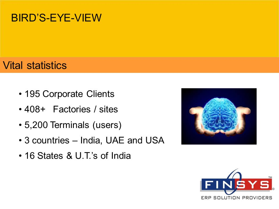 © 2007 Grant Thornton India Pvt.Ltd. All rights reserved.