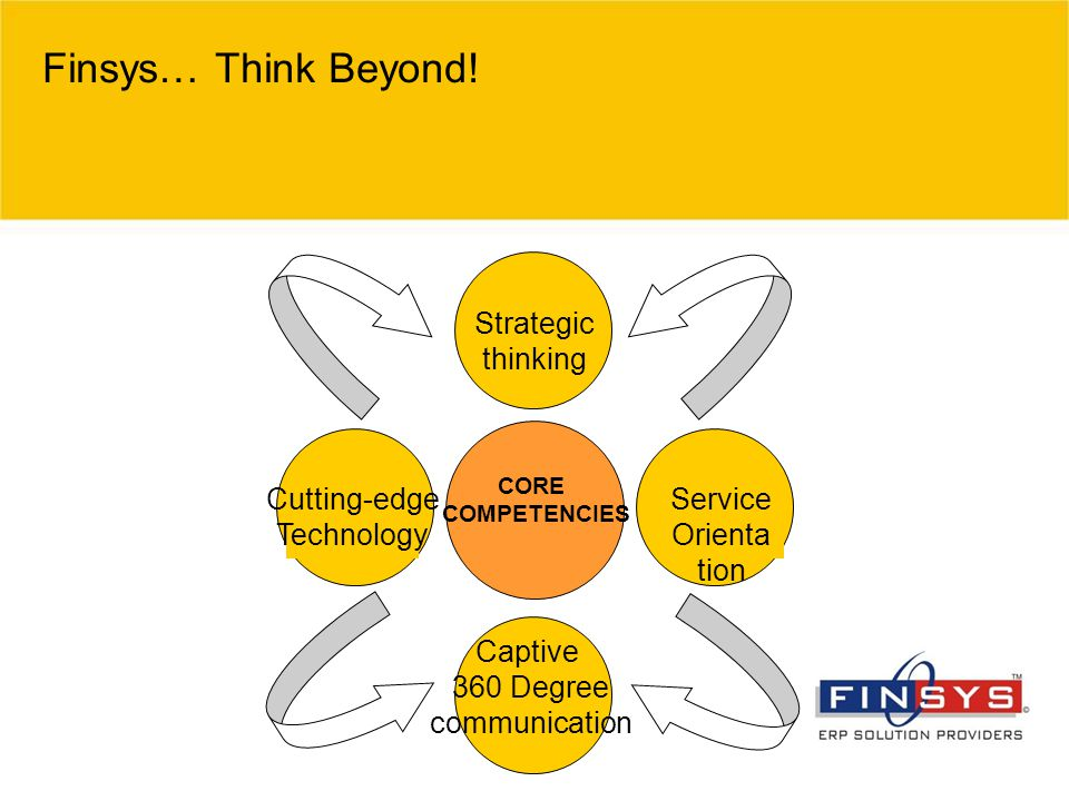 Strategic thinking Cutting-edge Technology Captive 360 Degree communication Service Orienta tion CORE COMPETENCIES Finsys… Think Beyond!