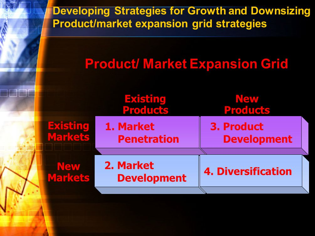 market development Search for market development manager jobs at monster browse our collection of market development manager job listings, including openings in full time and part time.
