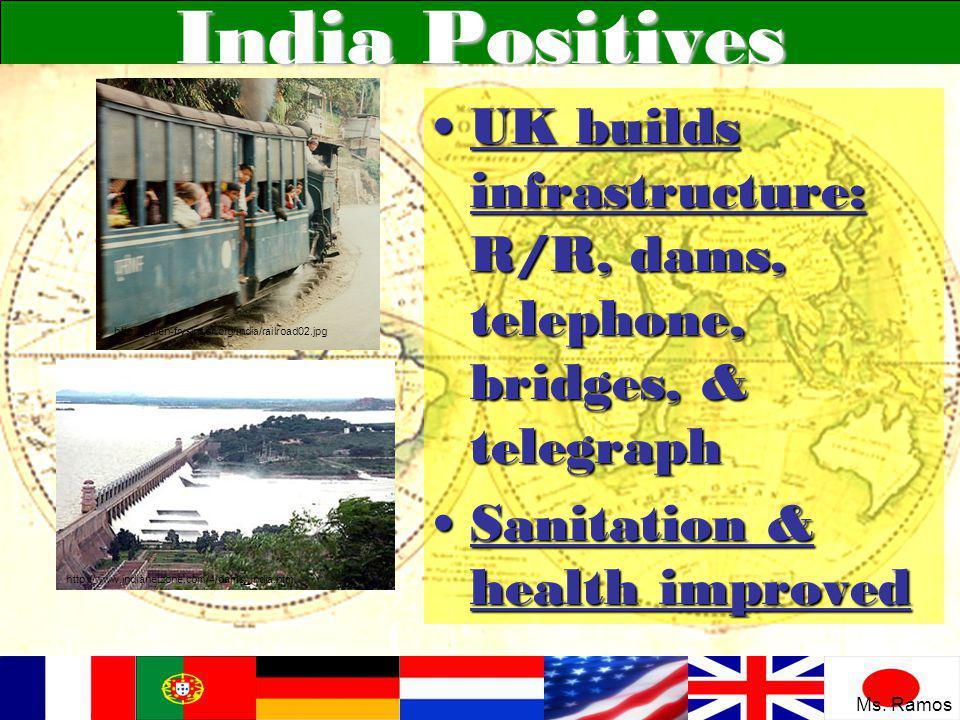 India Positives UK builds infrastructure: R/R, dams, telephone, bridges, & telegraphUK builds infrastructure: R/R, dams, telephone, bridges, & telegraph Sanitation & health improvedSanitation & health improved http://galen-frysinger.org/india/railroad02.jpg http://www.indianetzone.com/4/dams_india.htm Ms.