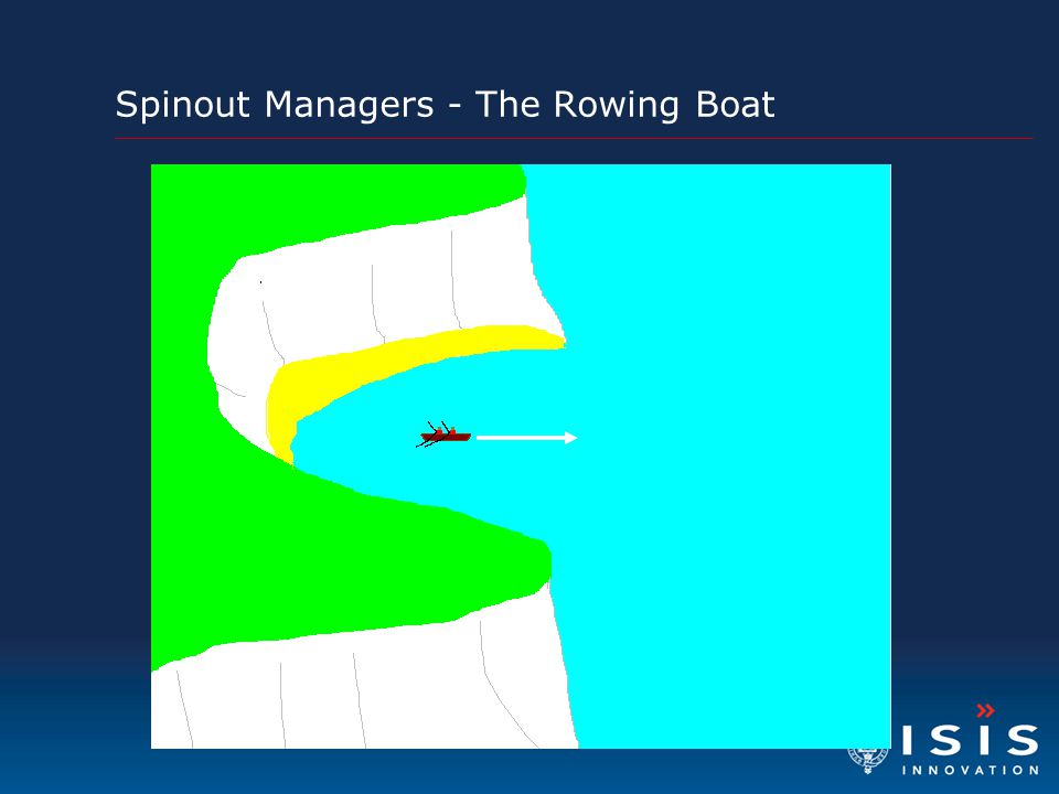 Spinout Managers - The Rowing Boat