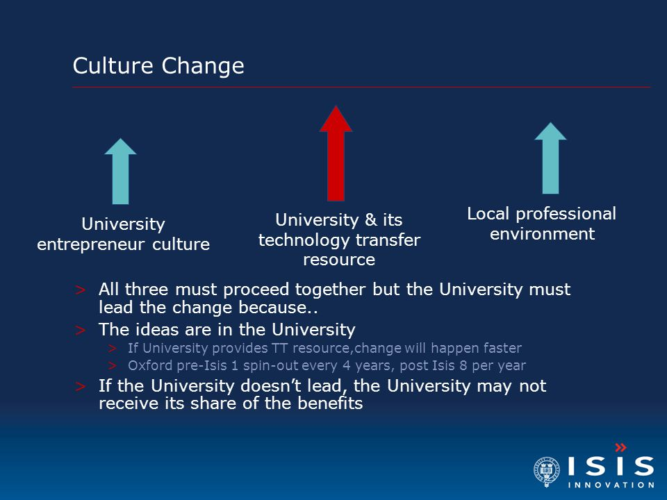 Culture Change >All three must proceed together but the University must lead the change because.. >The ideas are in the University >If University prov