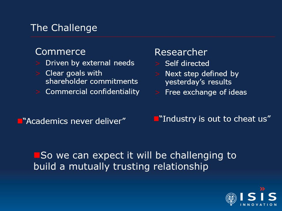 The Challenge Researcher >Self directed >Next step defined by yesterday's results >Free exchange of ideas Commerce >Driven by external needs >Clear go