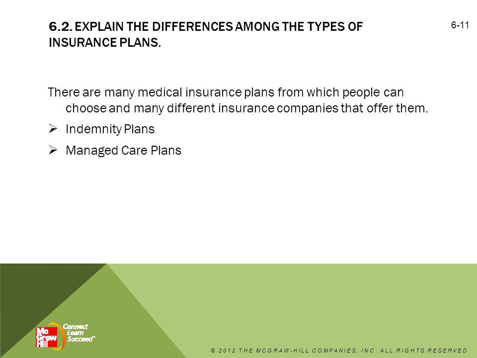There are many medical insurance plans from which people can choose and many different insurance companies that offer them.  Indemnity Plans  Manage