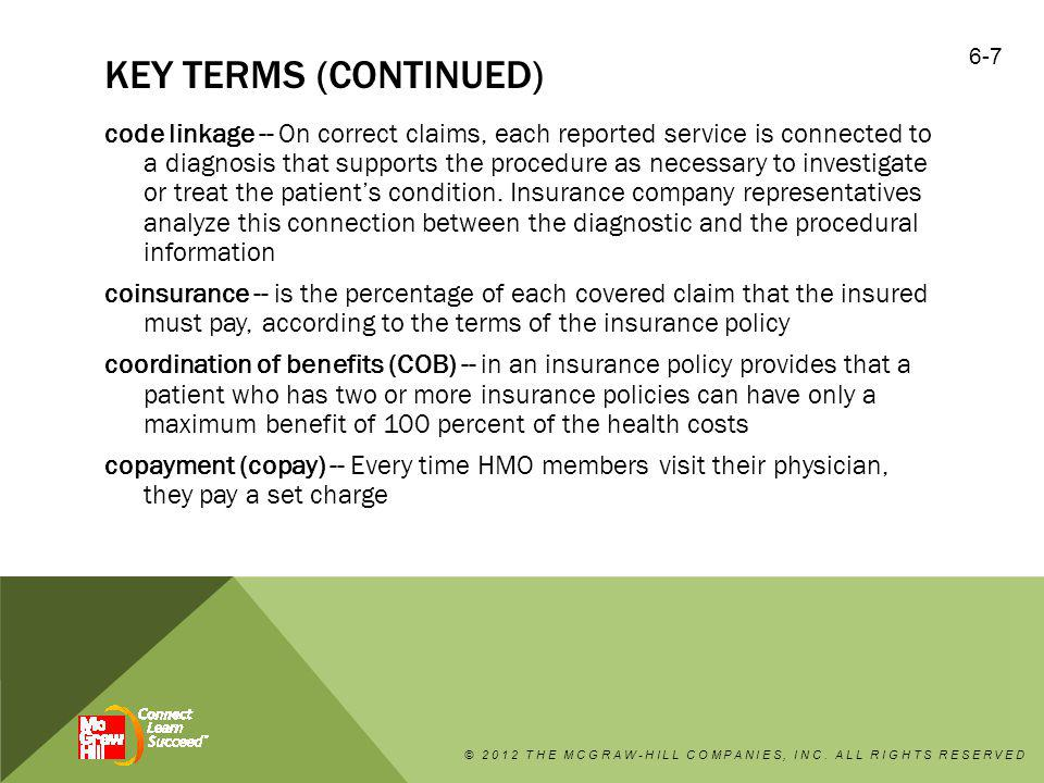 KEY TERMS (CONTINUED) code linkage -- On correct claims, each reported service is connected to a diagnosis that supports the procedure as necessary to