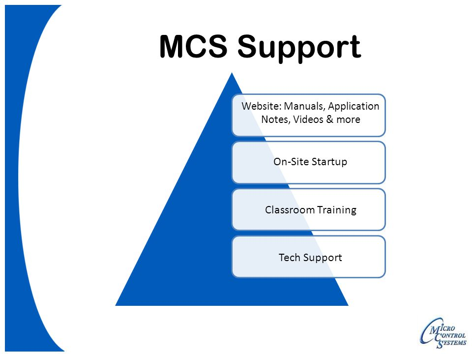 MCS Support Tech Support Classroom Training On-Site Startup Website: Manuals, Application Notes, Videos & more