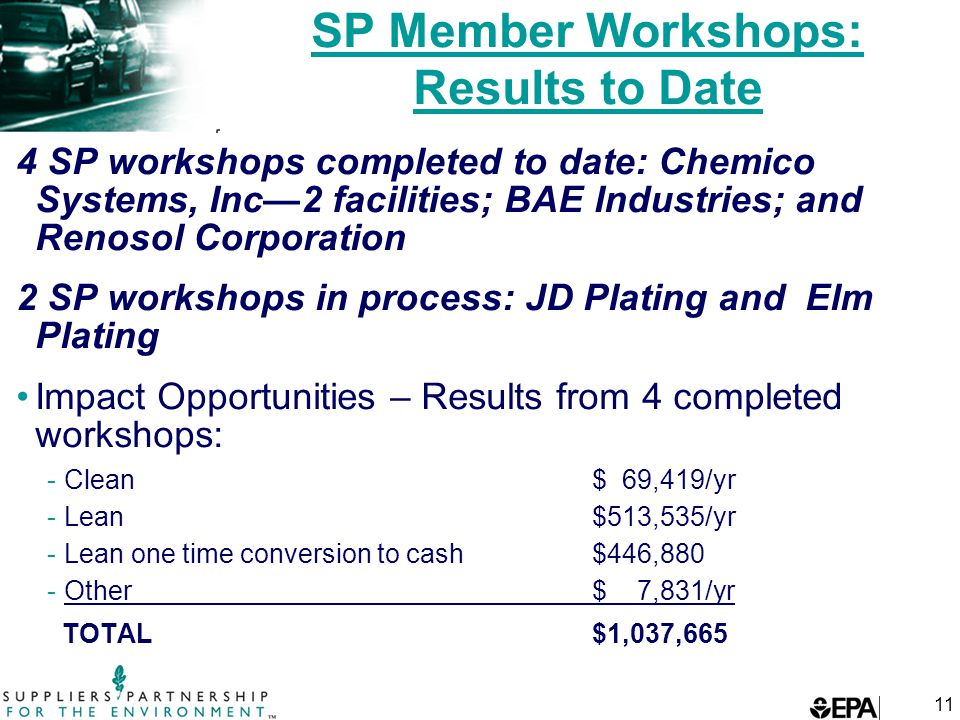 11 SP Member Workshops: Results to Date 4 SP workshops completed to date: Chemico Systems, Inc—2 facilities; BAE Industries; and Renosol Corporation 2 SP workshops in process: JD Plating and Elm Plating Impact Opportunities – Results from 4 completed workshops: -Clean $ 69,419/yr -Lean $513,535/yr -Lean one time conversion to cash $446,880 -Other $ 7,831/yr TOTAL$1,037,665