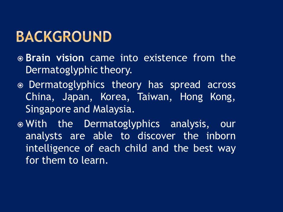  Brain vision came into existence from the Dermatoglyphic theory.  Dermatoglyphics theory has spread across China, Japan, Korea, Taiwan, Hong Kong,