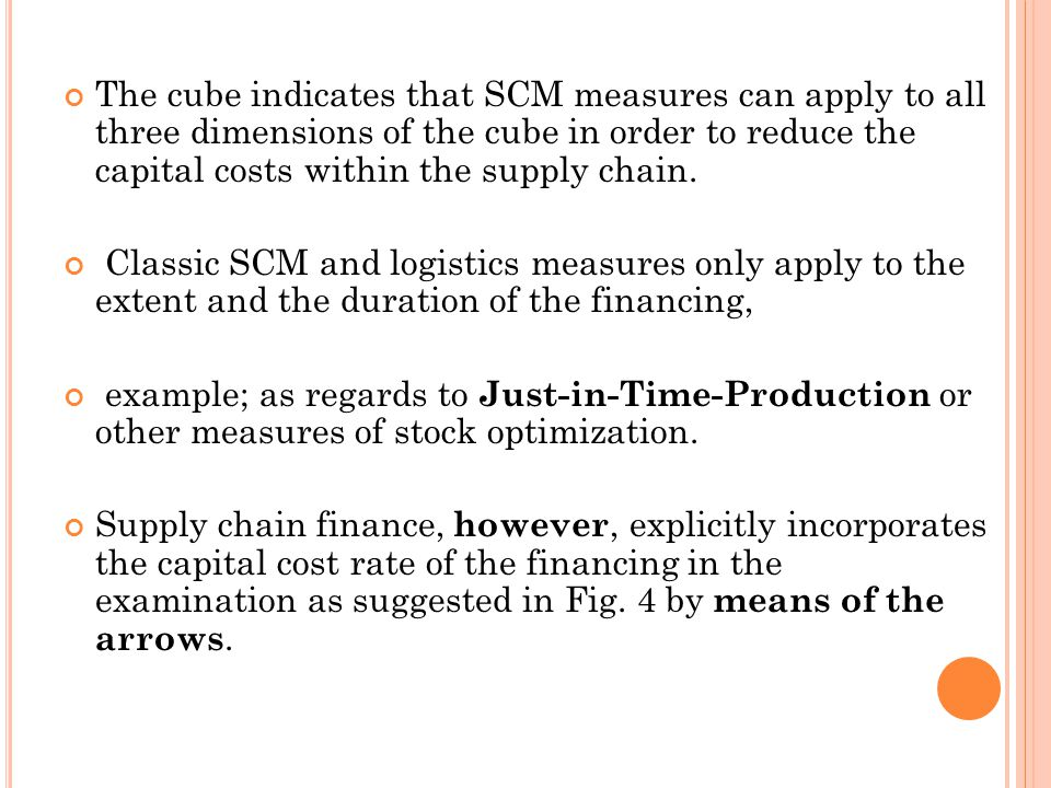 The cube indicates that SCM measures can apply to all three dimensions of the cube in order to reduce the capital costs within the supply chain.