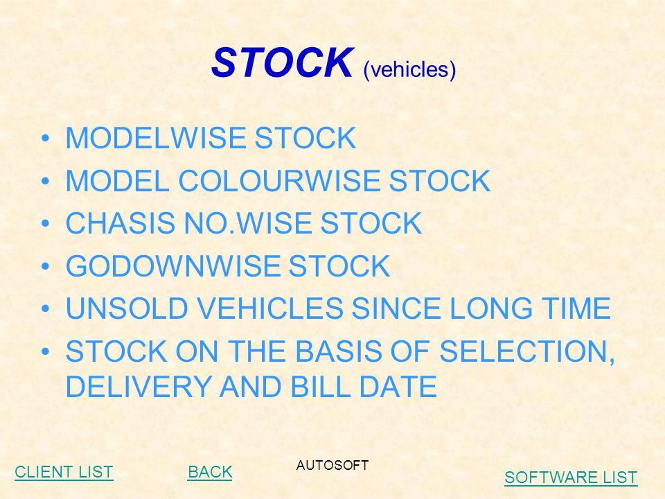 AUTOSOFT CLIENT LIST (HERO HONDA) Siddhi Automobiles – Surat (Authorised Dealer) Shivani Automobiles – Surat (Authorised Dealer) Navjivan Automobiles – Surat (Authorised Dealer) Perfect Auto services – Mehsana (Authorised Dealer) Prakash Motor – Anand (Authorised Dealer) Umiya Automobiles – Mehsana (Authorised Dealer) Modheshwari Motors – Una (Authorised Dealer) Jagdish Motors – Junagadh (Authorised Dealer) Century Bikes – Baroda (Authorised Dealer) Karnawati Auto (Authorised Dealer) Jay deep Automobiles Baroda (Authorised Dealer) Sarthi Auto – Patan (Authorised Dealer) NextBack SOFTWARE LIST SERVICING SHOW ROOM