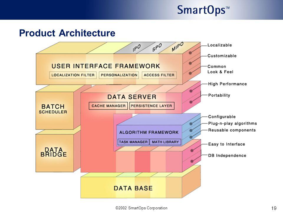 ©2002 SmartOps Corporation 19 Product Architecture
