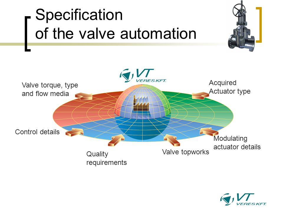 Specification of the valve automation Valve torque, type and flow media Control details Acquired Actuator type Modulating actuator details Valve topworks Quality requirements