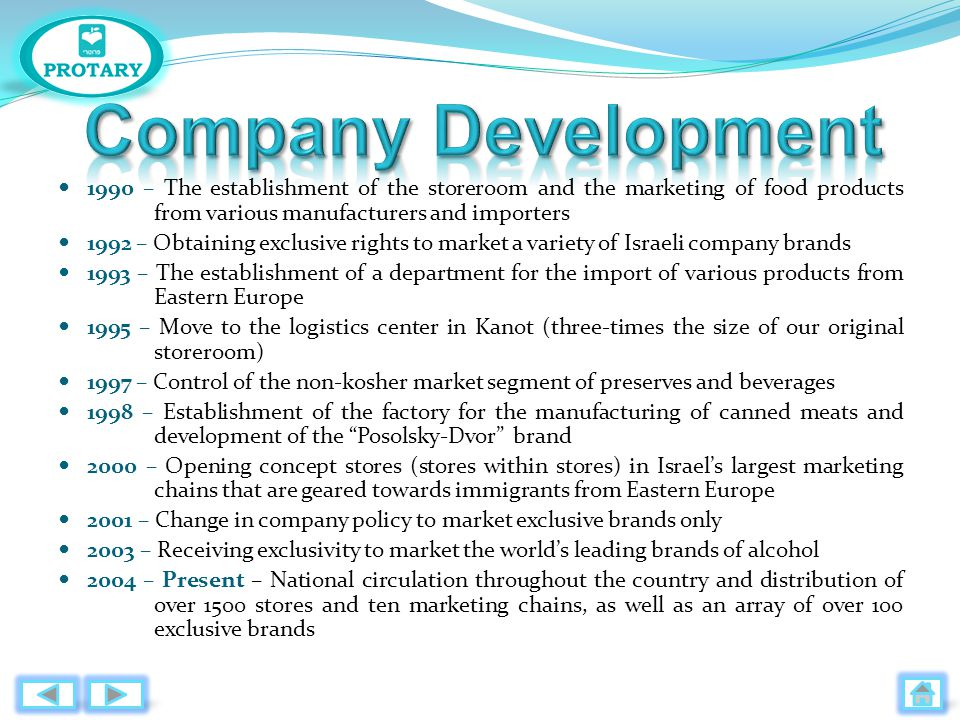 1990 – The establishment of the storeroom and the marketing of food products from various manufacturers and importers 1992 – Obtaining exclusive rights to market a variety of Israeli company brands 1993 – The establishment of a department for the import of various products from Eastern Europe 1995 – Move to the logistics center in Kanot (three-times the size of our original storeroom) 1997 – Control of the non-kosher market segment of preserves and beverages 1998 – Establishment of the factory for the manufacturing of canned meats and development of the Posolsky-Dvor brand 2000 – Opening concept stores (stores within stores) in Israel's largest marketing chains that are geared towards immigrants from Eastern Europe 2001 – Change in company policy to market exclusive brands only 2003 – Receiving exclusivity to market the world's leading brands of alcohol 2004 – Present – National circulation throughout the country and distribution of over 1500 stores and ten marketing chains, as well as an array of over 100 exclusive brands