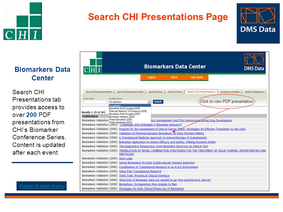 Biomarkers Data Center Search CHI Presentations tab provides access to over 200 PDF presentations from CHI's Biomarker Conference Series.