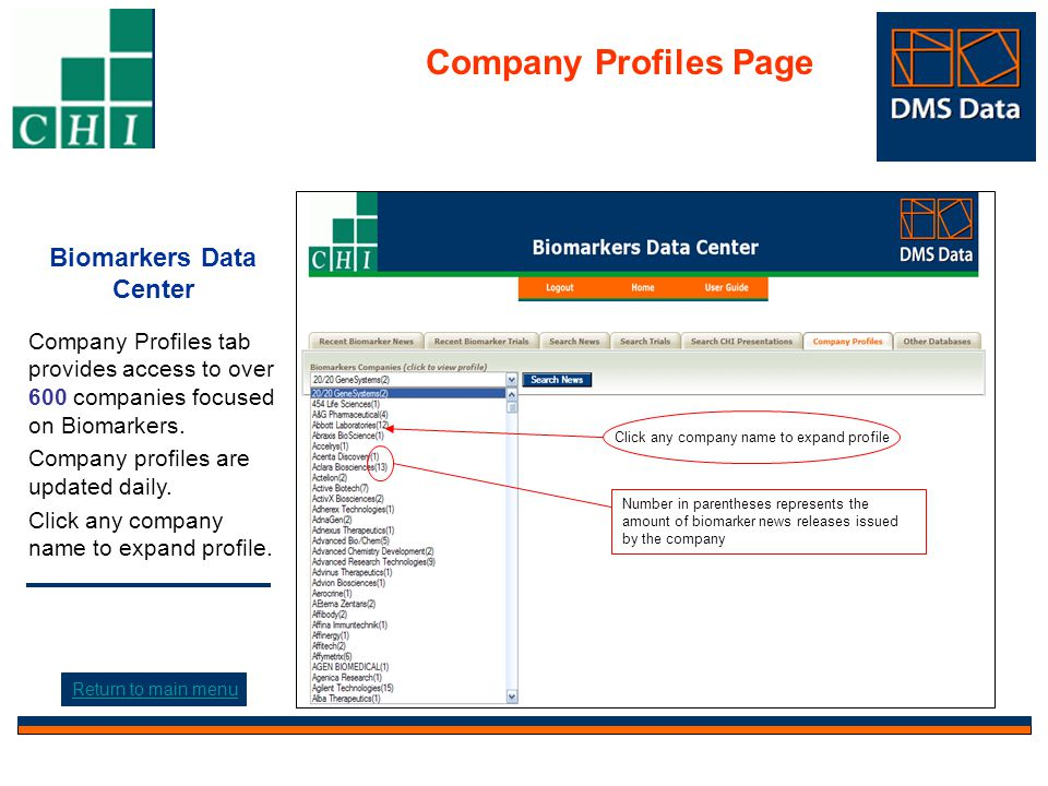 Biomarkers Data Center Company Profiles tab provides access to over 600 companies focused on Biomarkers.