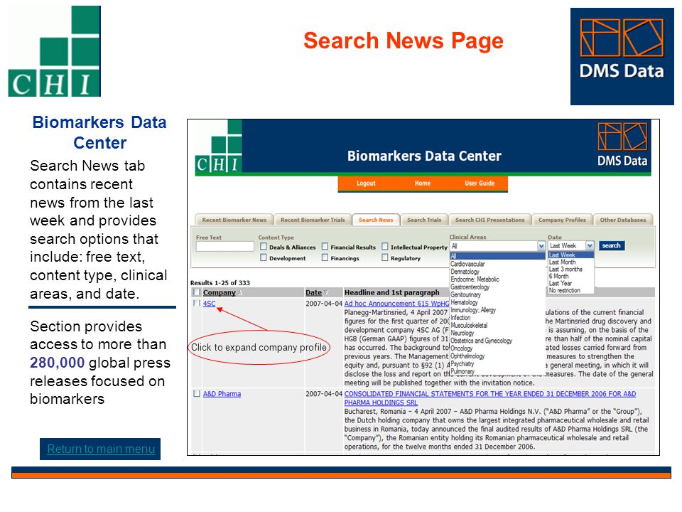 Search News Page expanded company profile Click to expand results Return to main menu Biomarkers Data Center Search News tab contains recent news from the last week and provides search options that include: free text, content type, clinical areas, and date.