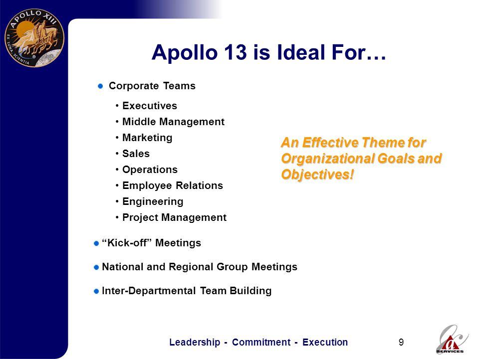 Leadership - Commitment - Execution10 APOLLO 13 A Unique Course In Leadership