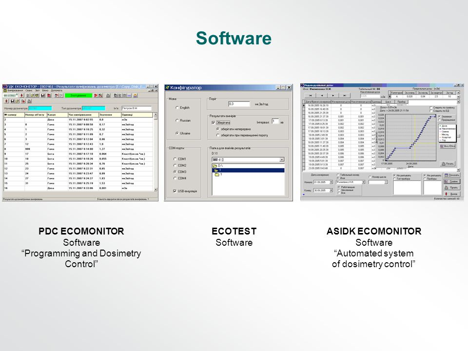 PDC ECOMONITOR Software Programming and Dosimetry Control ASIDK ECOMONITOR Software Automated system of dosimetry control ECOTEST Software