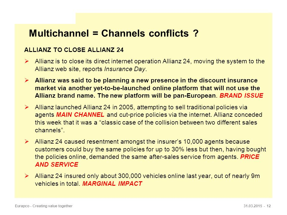 31.03.2015 - 12Eurapco - Creating value together Multichannel = Channels conflicts .