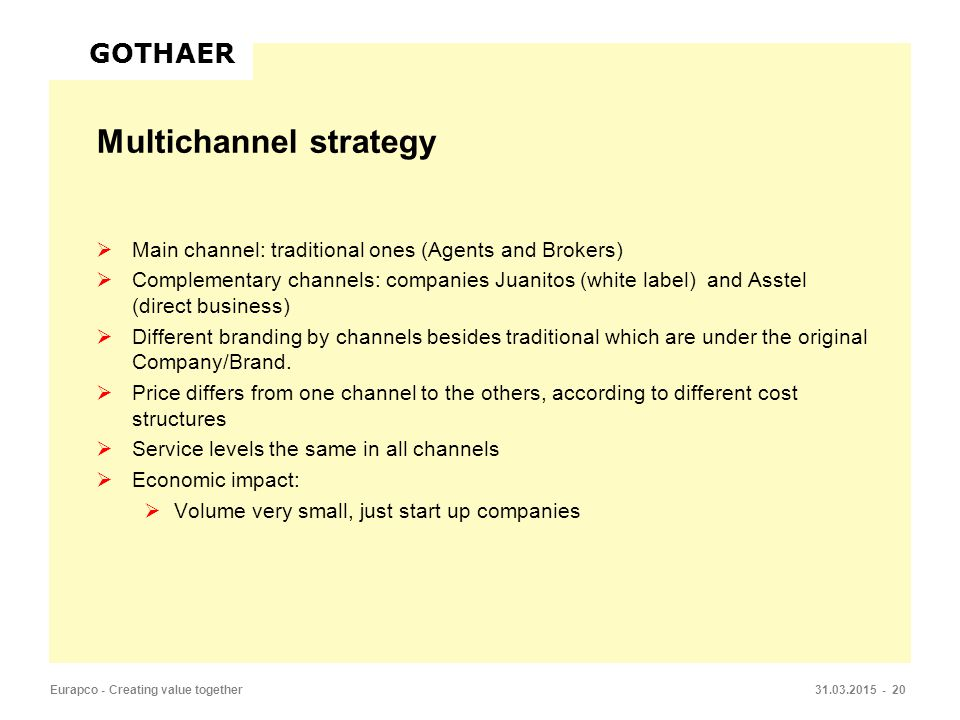 31.03.2015 - 20Eurapco - Creating value together Multichannel strategy  Main channel: traditional ones (Agents and Brokers)  Complementary channels: companies Juanitos (white label) and Asstel (direct business)  Different branding by channels besides traditional which are under the original Company/Brand.