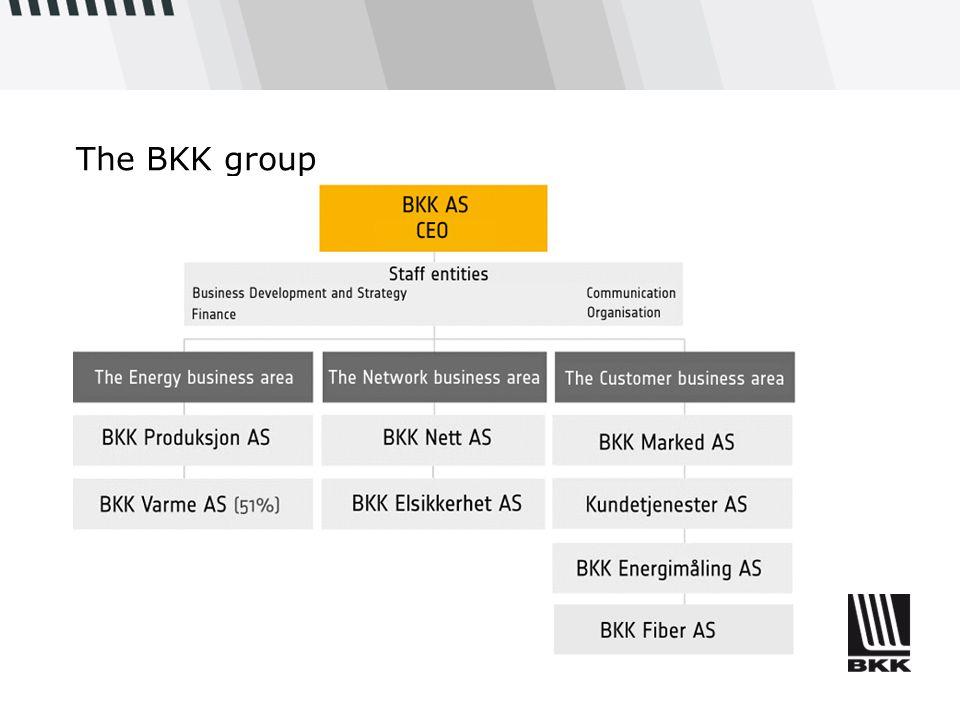 The BKK group