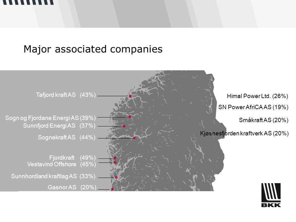 Major associated companies Tafjord kraft AS (43%) Sogn og Fjordane Energi AS (39%) Sunnfjord Energi AS (37%) Sognekraft AS (44%) Fjordkraft (49%) Sunnhordland kraftlag AS (33%) Gasnor AS (20%) Vestavind Offshore (45%) SN Power AfriCA AS (19%) Småkraft AS (20%) Kjøsnesfjorden kraftverk AS (20%) Himal Power Ltd.