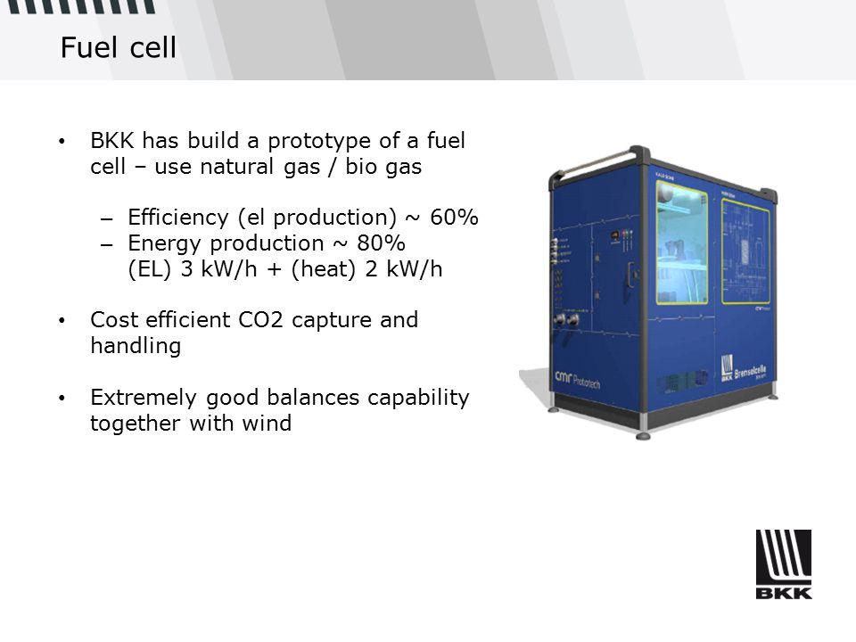 Fuel cell BKK has build a prototype of a fuel cell – use natural gas / bio gas – Efficiency (el production) ~ 60% – Energy production ~ 80% (EL) 3 kW/