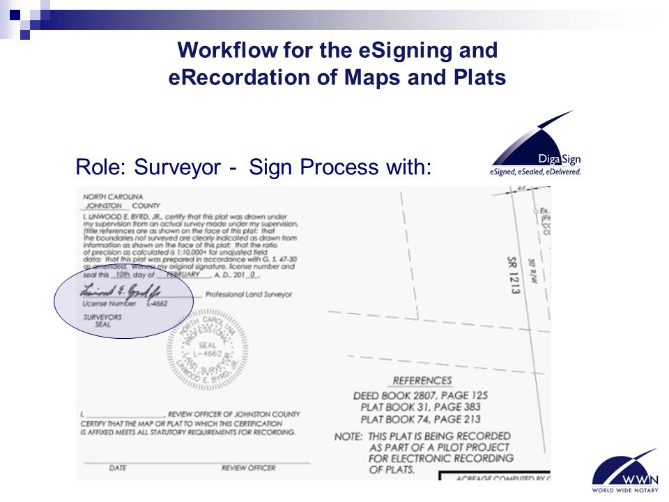 Workflow for the eSigning and eRecordation of Maps and Plats Role: Surveyor - Sign Process with: