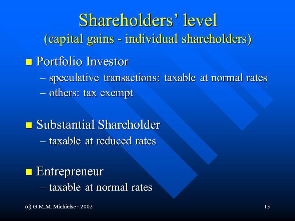 (c) G.M.M. Michielse - 200215 Shareholders' level (capital gains - individual shareholders) Portfolio Investor Portfolio Investor –speculative transac