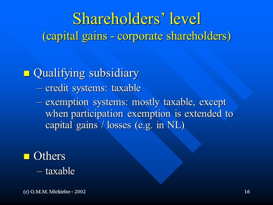 (c) G.M.M. Michielse - 200216 Shareholders' level (capital gains - corporate shareholders) Qualifying subsidiary Qualifying subsidiary –credit systems