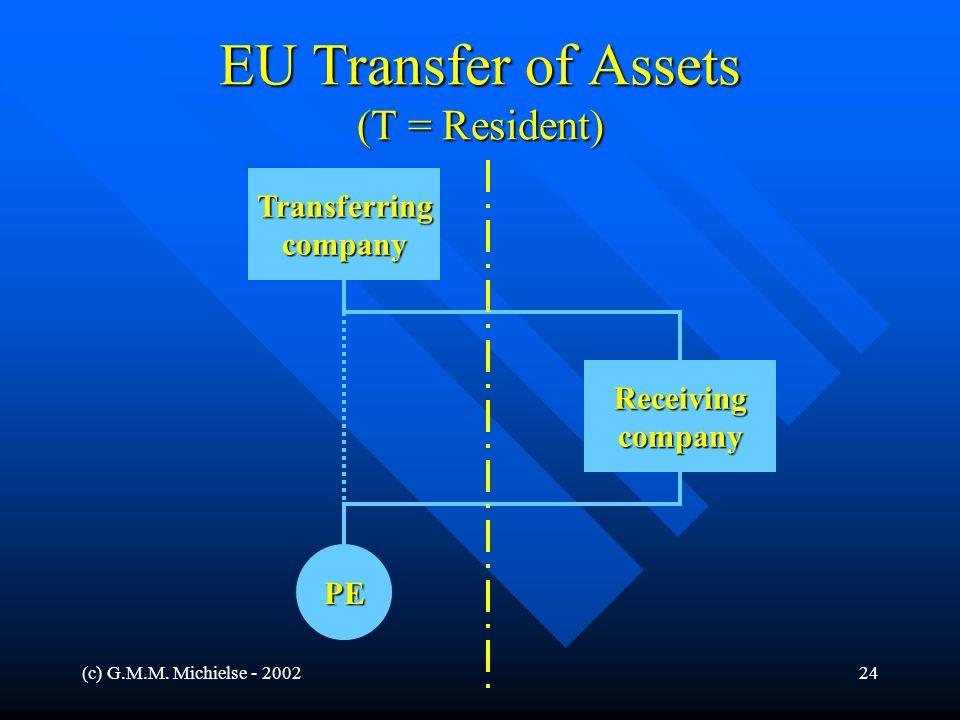 (c) G.M.M. Michielse - 200224 EU Transfer of Assets (T = Resident) Receivingcompany Transferringcompany PE