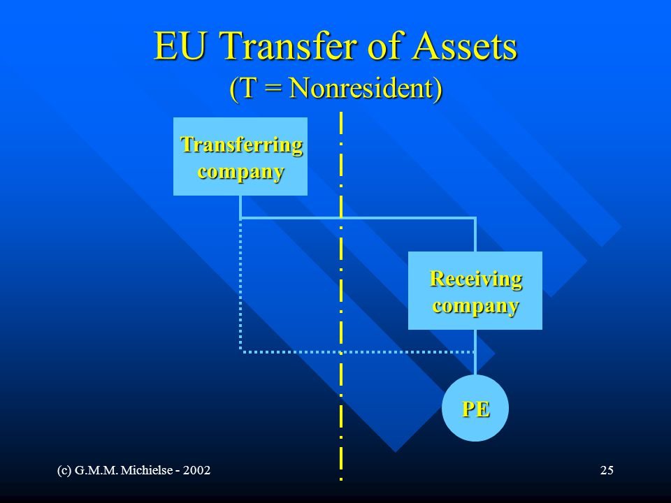 (c) G.M.M. Michielse - 200225 EU Transfer of Assets (T = Nonresident) Receivingcompany Transferringcompany PE