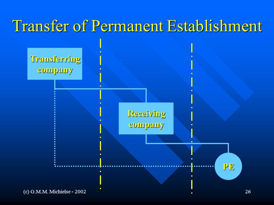 (c) G.M.M. Michielse - 200226 Transfer of Permanent Establishment Receivingcompany Transferringcompany PE