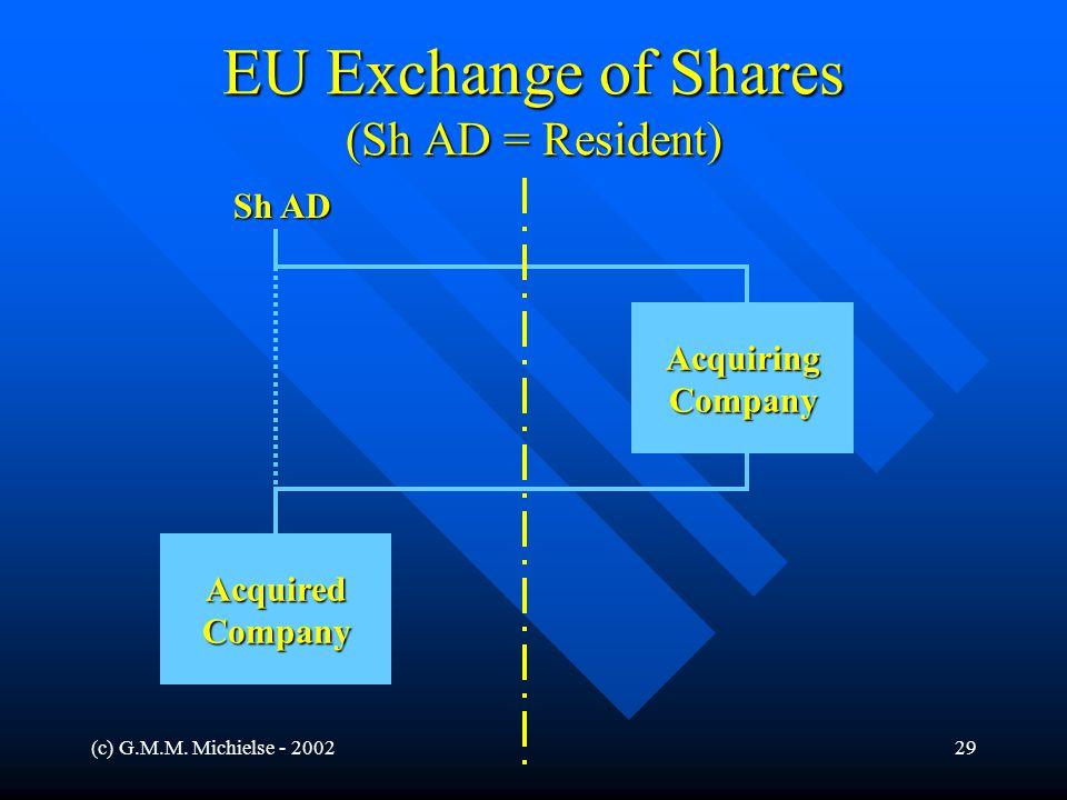 (c) G.M.M. Michielse - 200229 EU Exchange of Shares (Sh AD = Resident) Sh AD AcquiringCompany AcquiredCompany