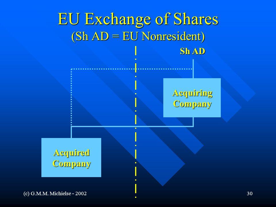 (c) G.M.M. Michielse - 200230 EU Exchange of Shares (Sh AD = EU Nonresident) Sh AD AcquiringCompany AcquiredCompany