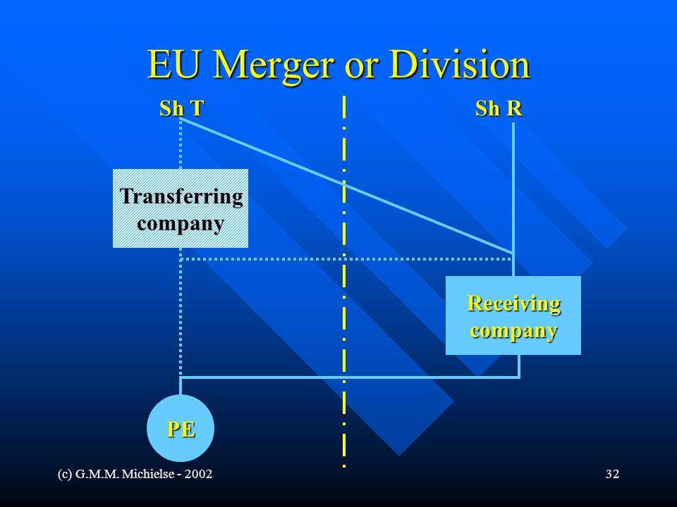 (c) G.M.M. Michielse - 200232 EU Merger or Division Receivingcompany Transferringcompany PE Sh T Sh R