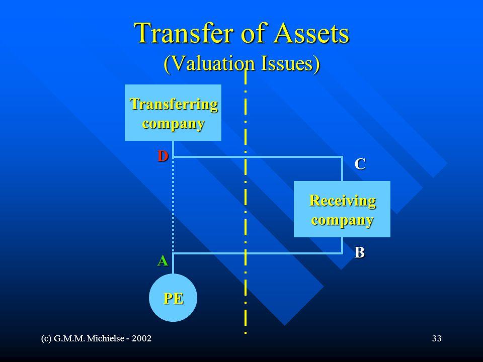 (c) G.M.M. Michielse - 200233 Transfer of Assets (Valuation Issues) Receivingcompany Transferringcompany PE A B C D