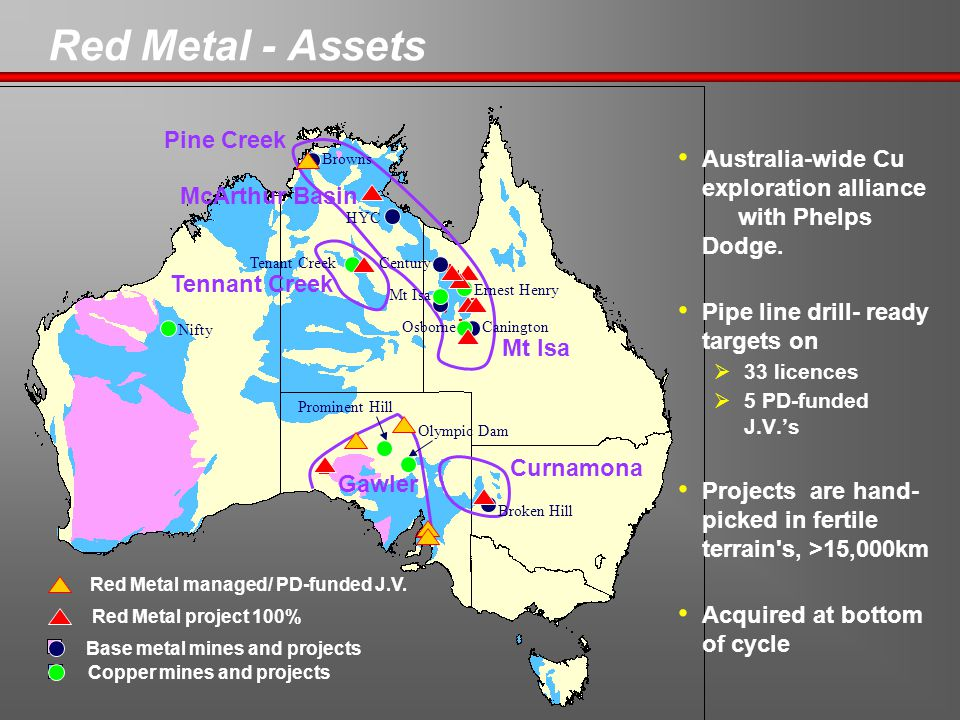 Red Metal - Assets Australia-wide Cu exploration alliance with Phelps Dodge.