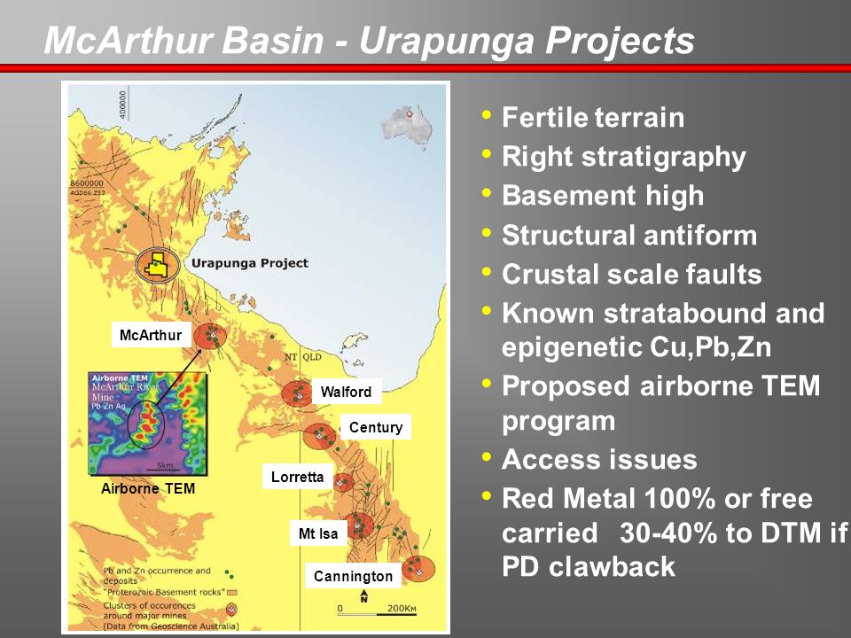McArthur Basin - Urapunga Projects Fertile terrain Right stratigraphy Basement high Structural antiform Crustal scale faults Known stratabound and epigenetic Cu,Pb,Zn Proposed airborne TEM program Access issues Red Metal 100% or free carried 30-40% to DTM if PD clawback Cannington Mt Isa Lorretta Walford Century McArthur Airborne TEM